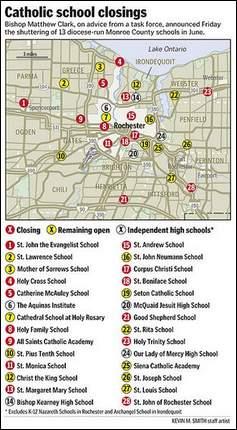 As Bishop Announces Closures, Catholic High Schools Plan to